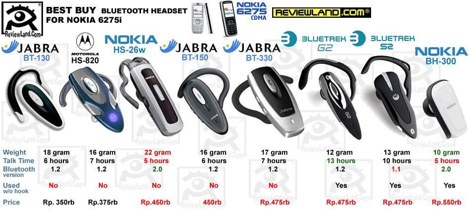 bluetooth headset di bawah ini yang harganya masih dibawah Rp.600 ribu