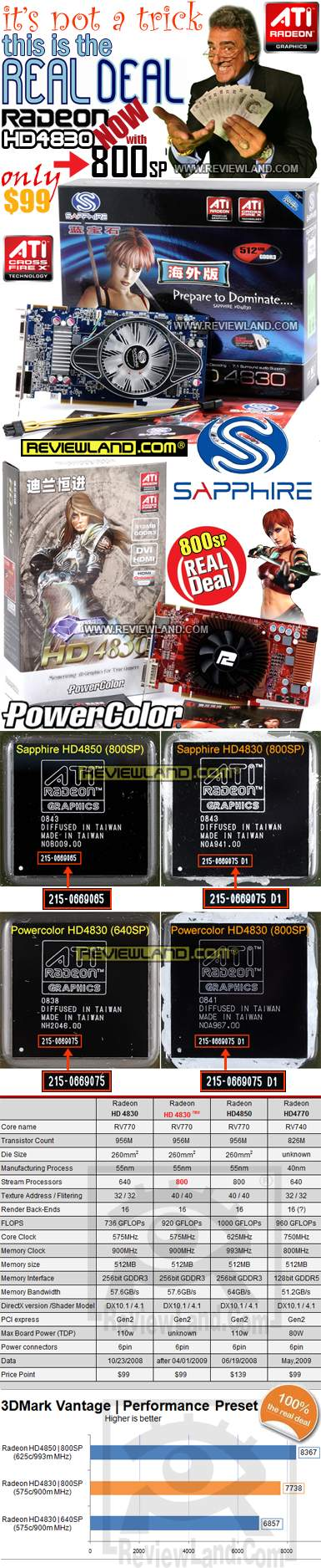 090430-radeon4830new800sp.jpg (171396 bytes)